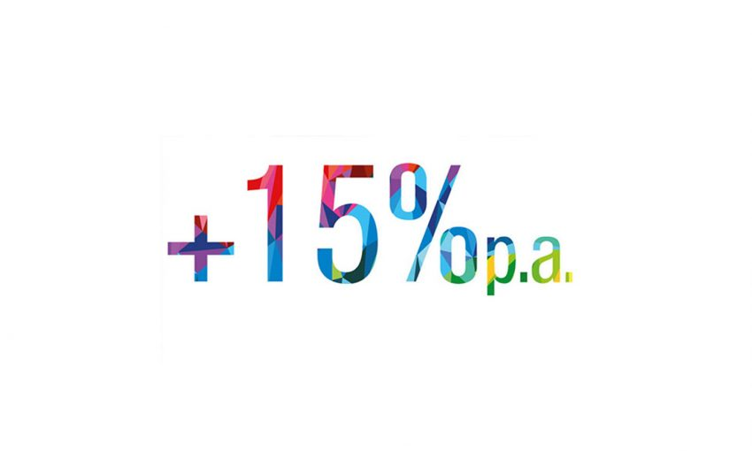 Umsatz steigt um 15%