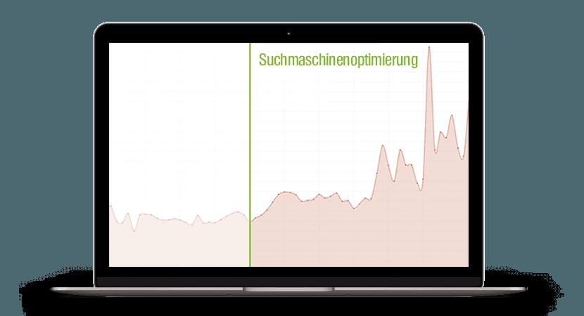 Erfolgreiche Suchmaschinenoptimierung Grafik