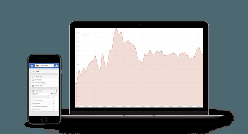 Hoher Sichtbarkeitsindex Diagramm