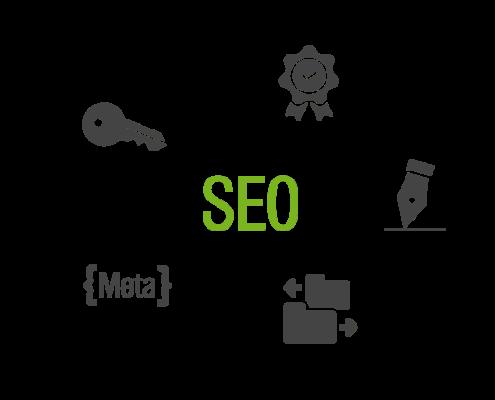 SEO Texte für Online-Shops
